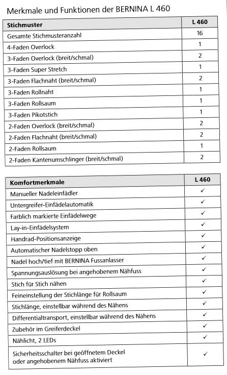 Bernina L460 | Nähwelt Schweizer - Ihr Online-Shop für Nähmaschinen